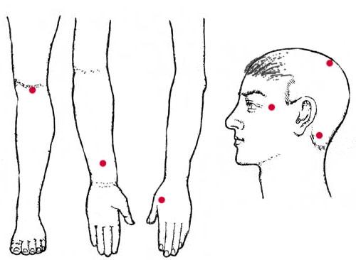 Точечный массаж, чтобы повысить артериальное давление